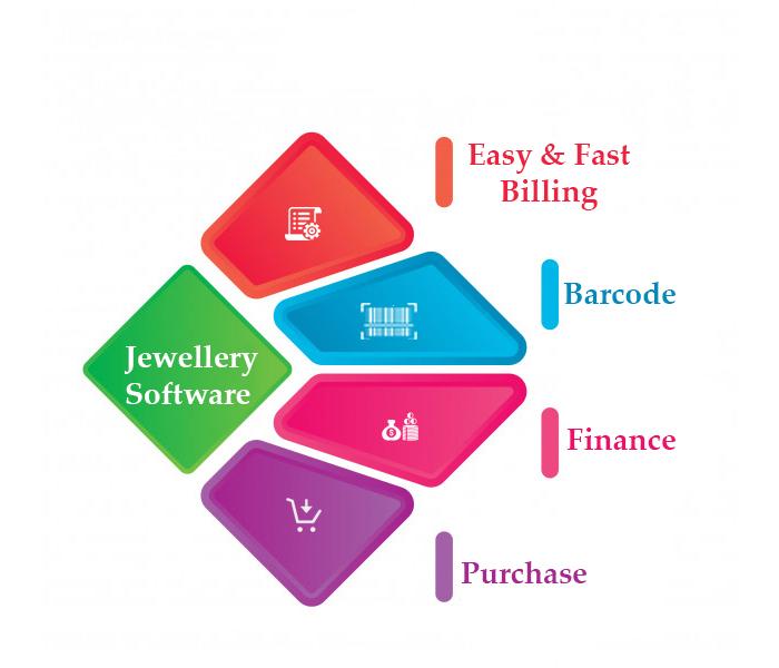 jewellery management software - BUYP technologies