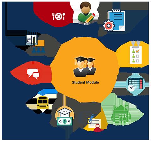 school management software - BUYP technologies